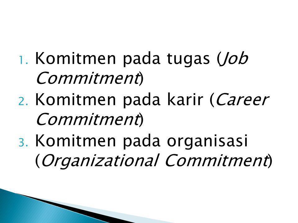 Komitmen pada tugas (Job Commitment)