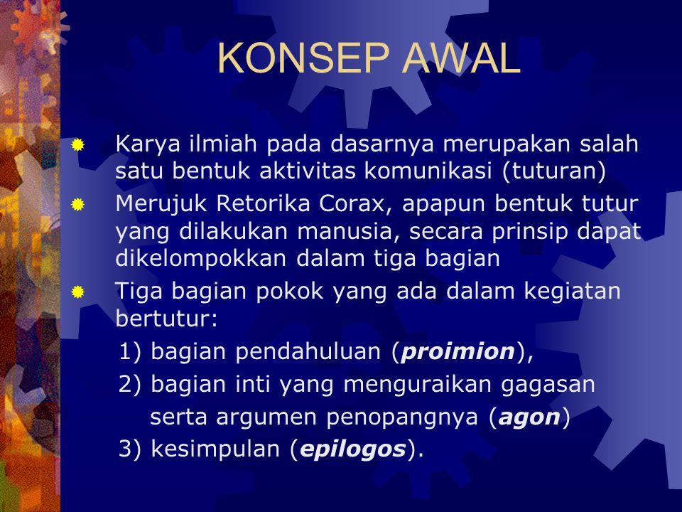 KONSEP AWAL Karya ilmiah pada dasarnya merupakan salah satu bentuk aktivitas komunikasi (tuturan)