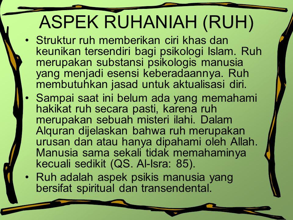 ASPEK RUHANIAH (RUH)