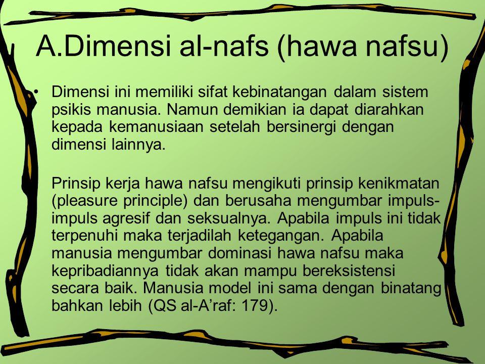 A.Dimensi al-nafs (hawa nafsu)