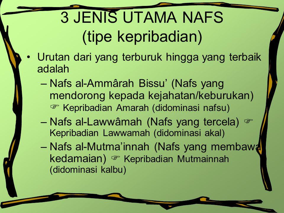 3 JENIS UTAMA NAFS (tipe kepribadian)