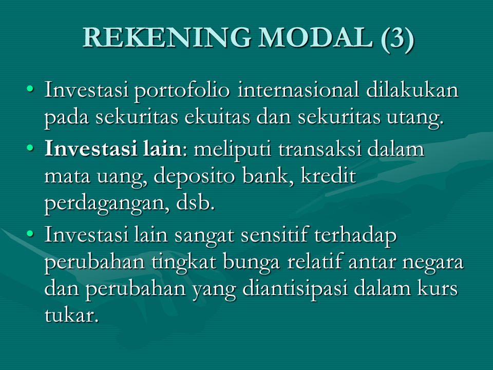 REKENING MODAL (3) Investasi portofolio internasional dilakukan pada sekuritas ekuitas dan sekuritas utang.