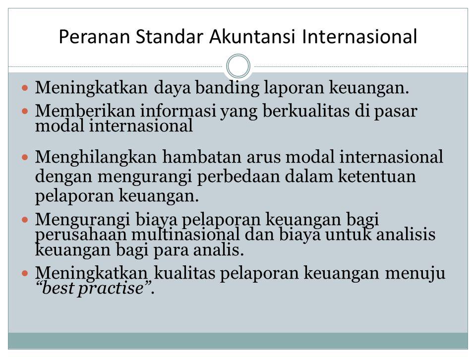 Peranan Standar Akuntansi Internasional
