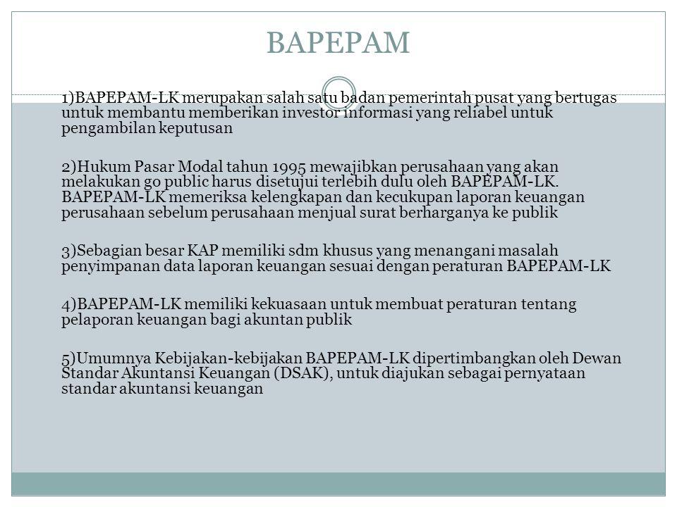 BAPEPAM