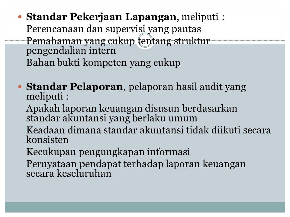 Standar Pekerjaan Lapangan, meliputi :