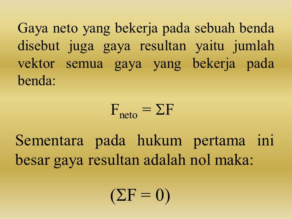 Gaya neto yang bekerja pada sebuah benda disebut juga gaya resultan yaitu jumlah vektor semua gaya yang bekerja pada benda: