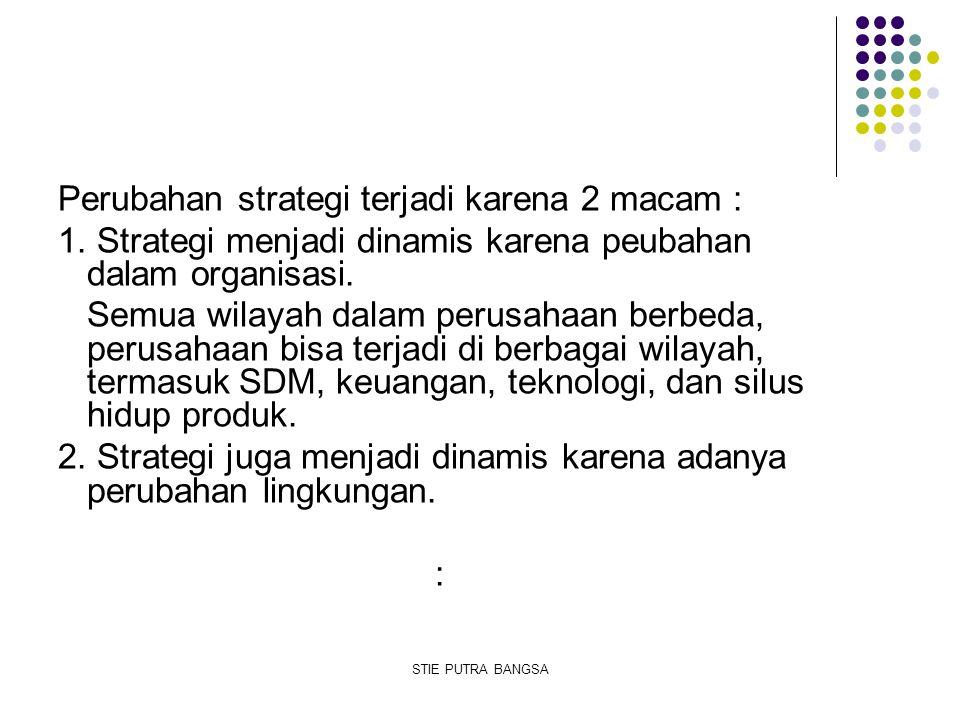 Perubahan strategi terjadi karena 2 macam :