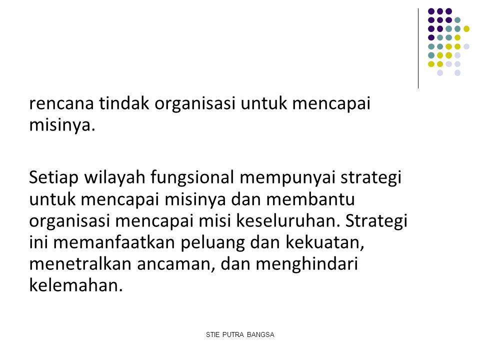 rencana tindak organisasi untuk mencapai misinya