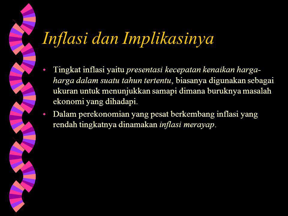 Inflasi dan Implikasinya