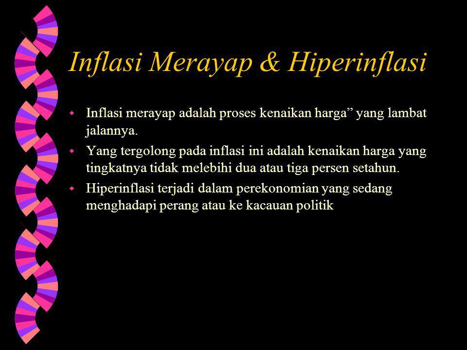 Inflasi Merayap & Hiperinflasi