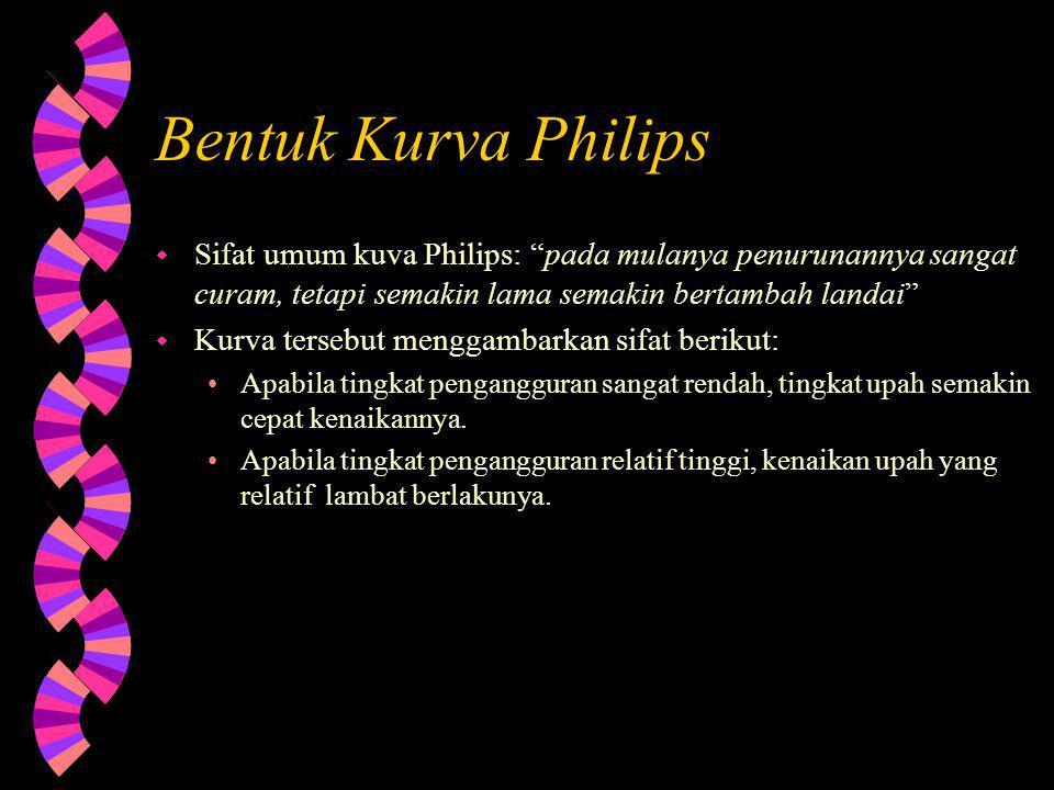 Bentuk Kurva Philips Sifat umum kuva Philips: pada mulanya penurunannya sangat curam, tetapi semakin lama semakin bertambah landai