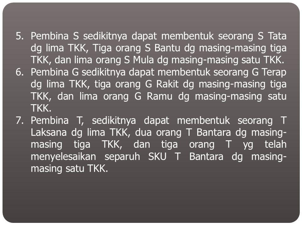 Pembina S sedikitnya dapat membentuk seorang S Tata dg lima TKK, Tiga orang S Bantu dg masing-masing tiga TKK, dan lima orang S Mula dg masing-masing satu TKK.