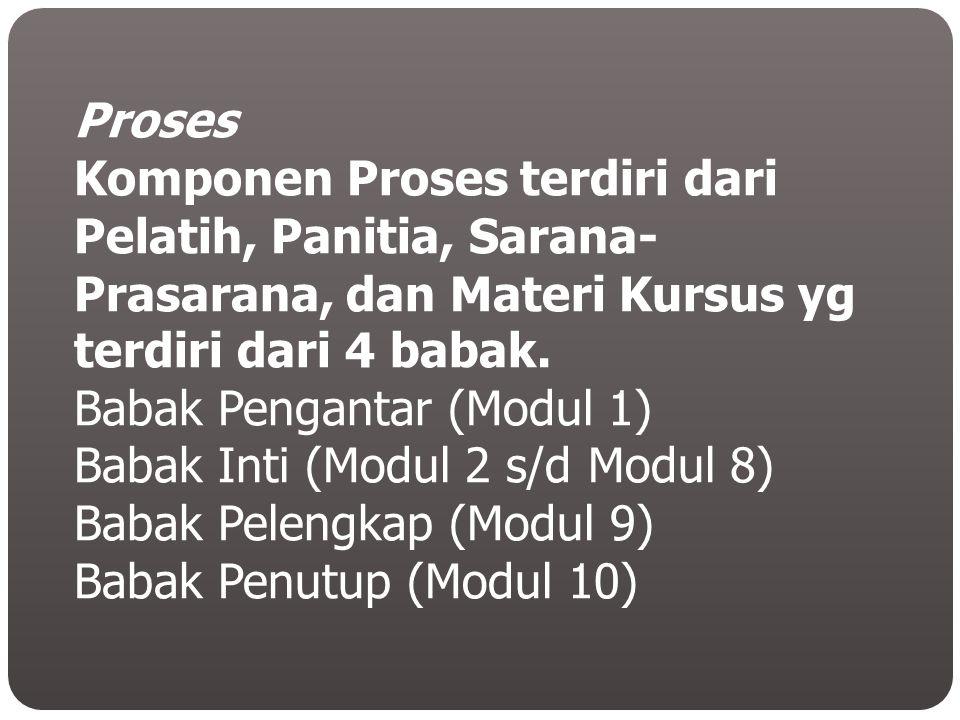 Proses Komponen Proses terdiri dari Pelatih, Panitia, Sarana-Prasarana, dan Materi Kursus yg terdiri dari 4 babak.
