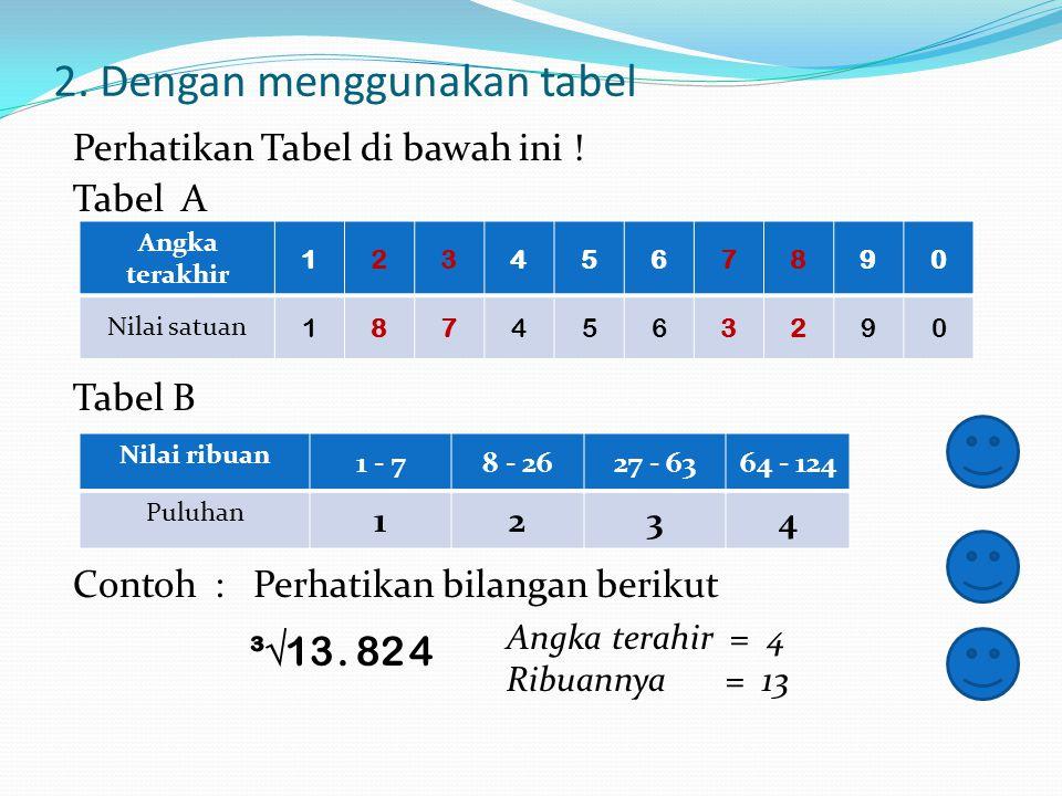 2. Dengan menggunakan tabel