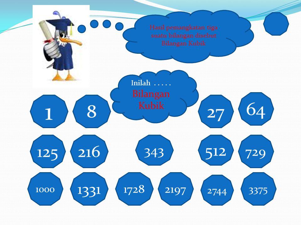 Hasil pemangkatan tiga suatu bilangan disebut Bilangan Kubik
