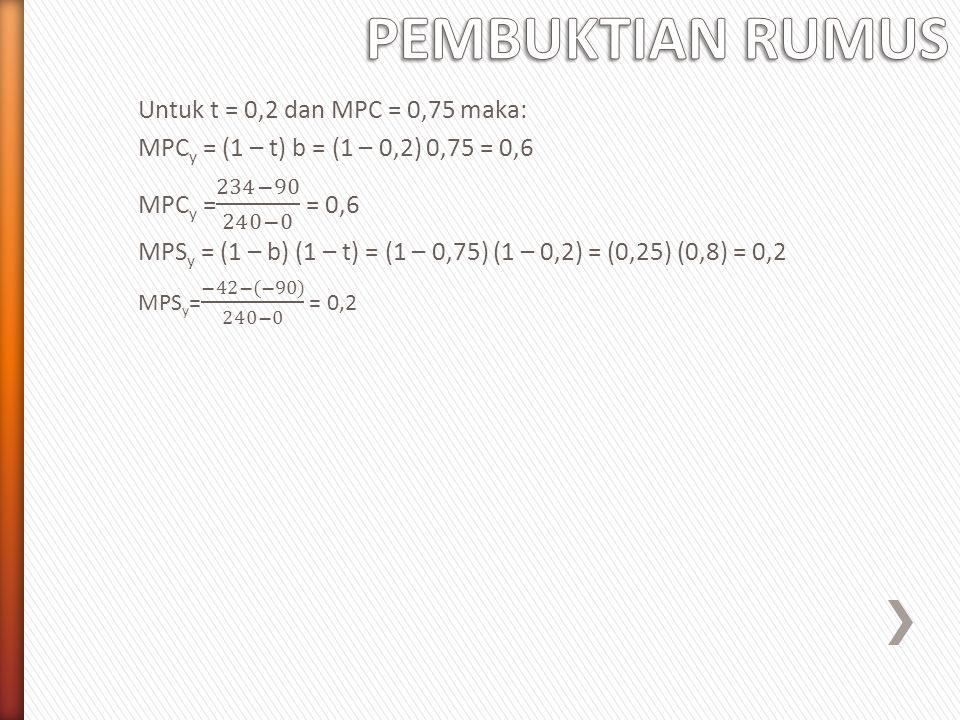 PEMBUKTIAN RUMUS Untuk t = 0,2 dan MPC = 0,75 maka: