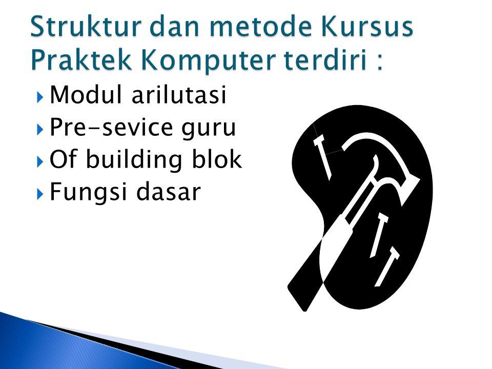 Struktur dan metode Kursus Praktek Komputer terdiri :