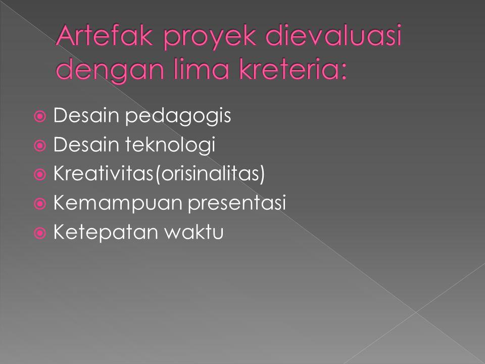 Artefak proyek dievaluasi dengan lima kreteria: