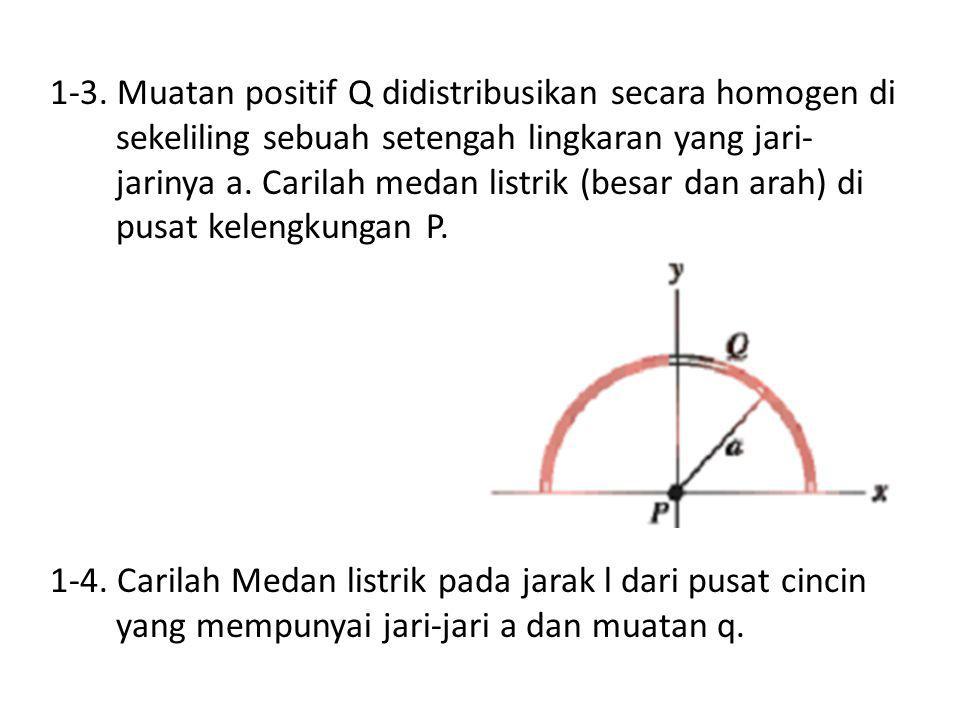 1-3. Muatan positif Q didistribusikan secara homogen di sekeliling sebuah setengah lingkaran yang jari-jarinya a. Carilah medan listrik (besar dan arah) di pusat kelengkungan P.