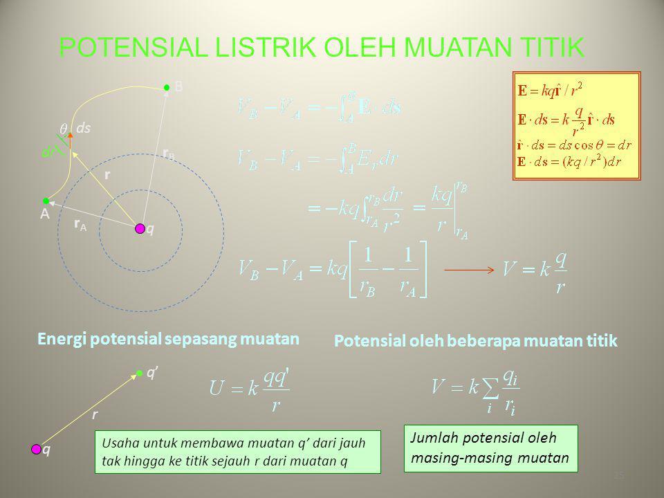 POTENSIAL LISTRIK OLEH MUATAN TITIK