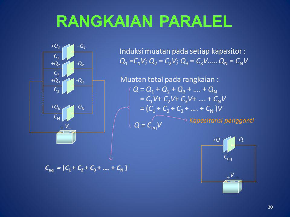 RANGKAIAN PARALEL +Q1. +Q2. -Q1. -Q2. +Q3. -Q3. +QN. -QN. C1. C2. C3. CN.