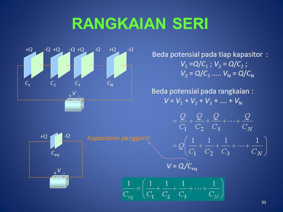 RANGKAIAN SERI +Q. -Q. Beda potensial pada tiap kapasitor : V1 =Q/C1 ; V2 = Q/C2 ; V3 = Q/C3 ….. VN = Q/CN.