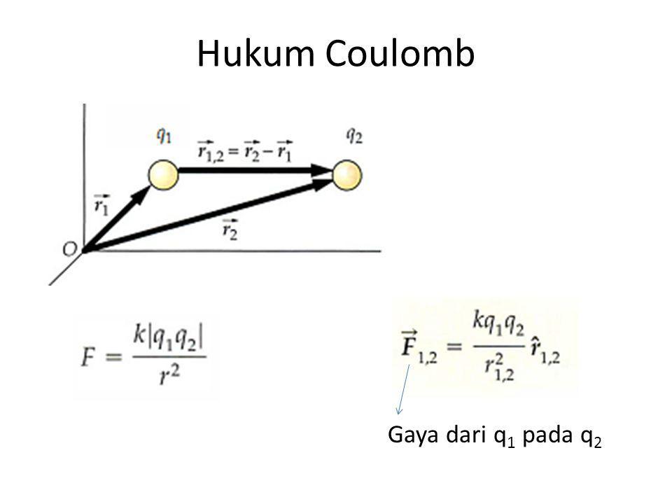 Hukum Coulomb Gaya dari q1 pada q2