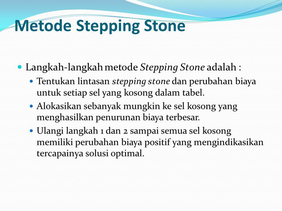 Metode Stepping Stone Langkah-langkah metode Stepping Stone adalah :
