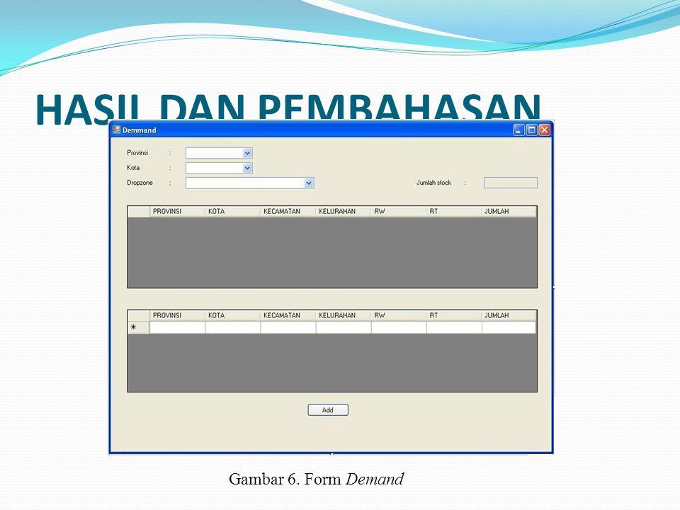 HASIL DAN PEMBAHASAN Gambar 6. Form Demand