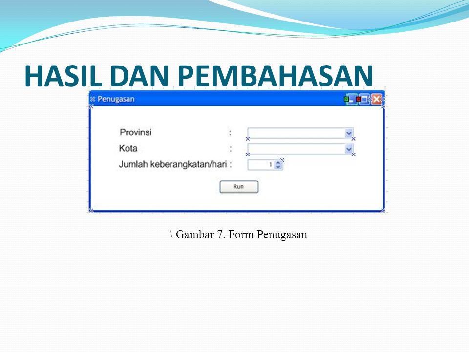 \ Gambar 7. Form Penugasan