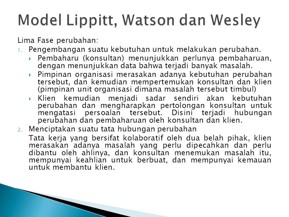 Model Lippitt, Watson dan Wesley