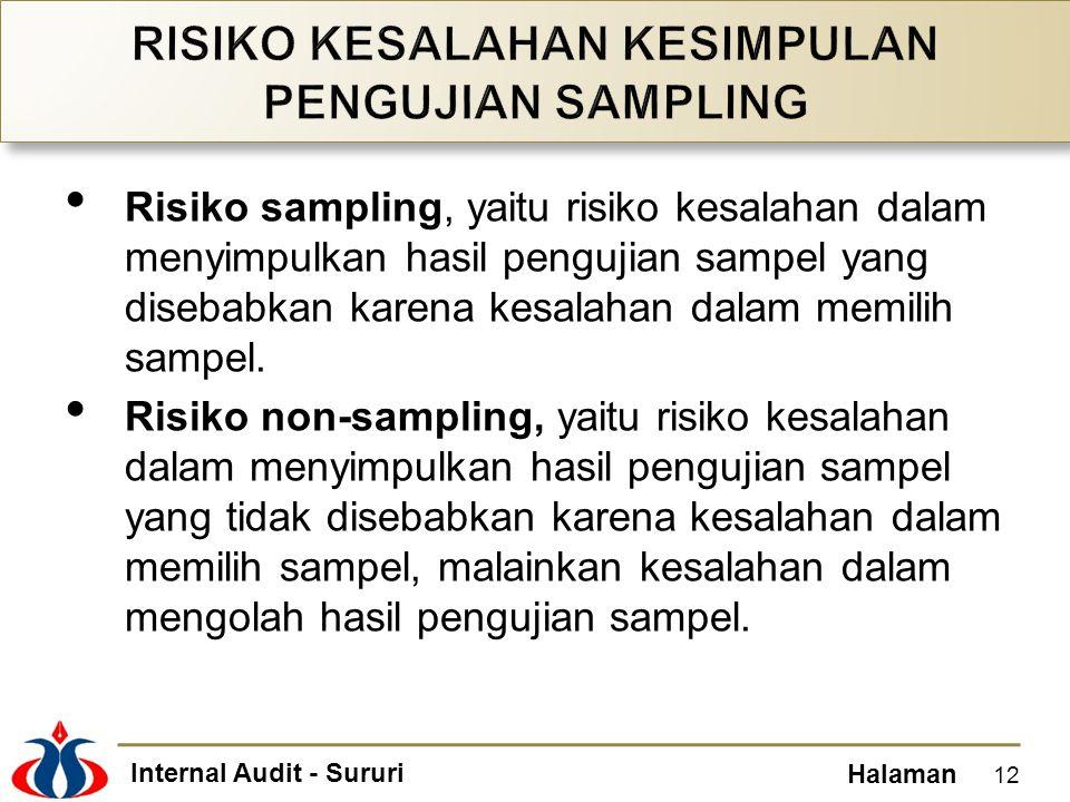 RISIKO KESALAHAN KESIMPULAN PENGUJIAN SAMPLING