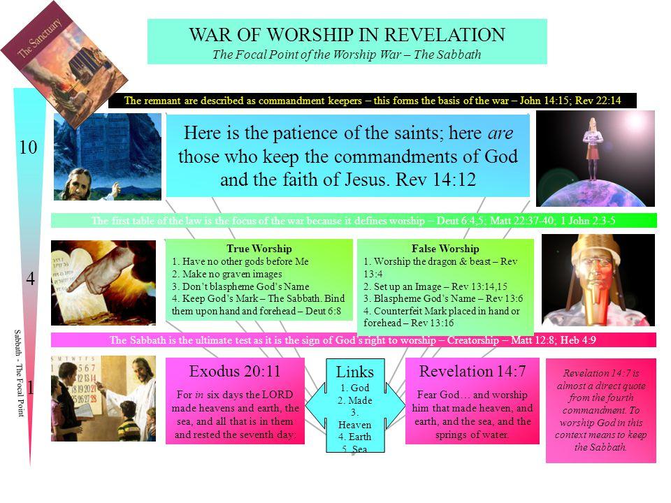 WAR OF WORSHIP IN REVELATION