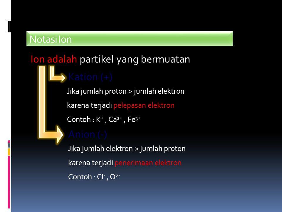 Ion adalah partikel yang bermuatan