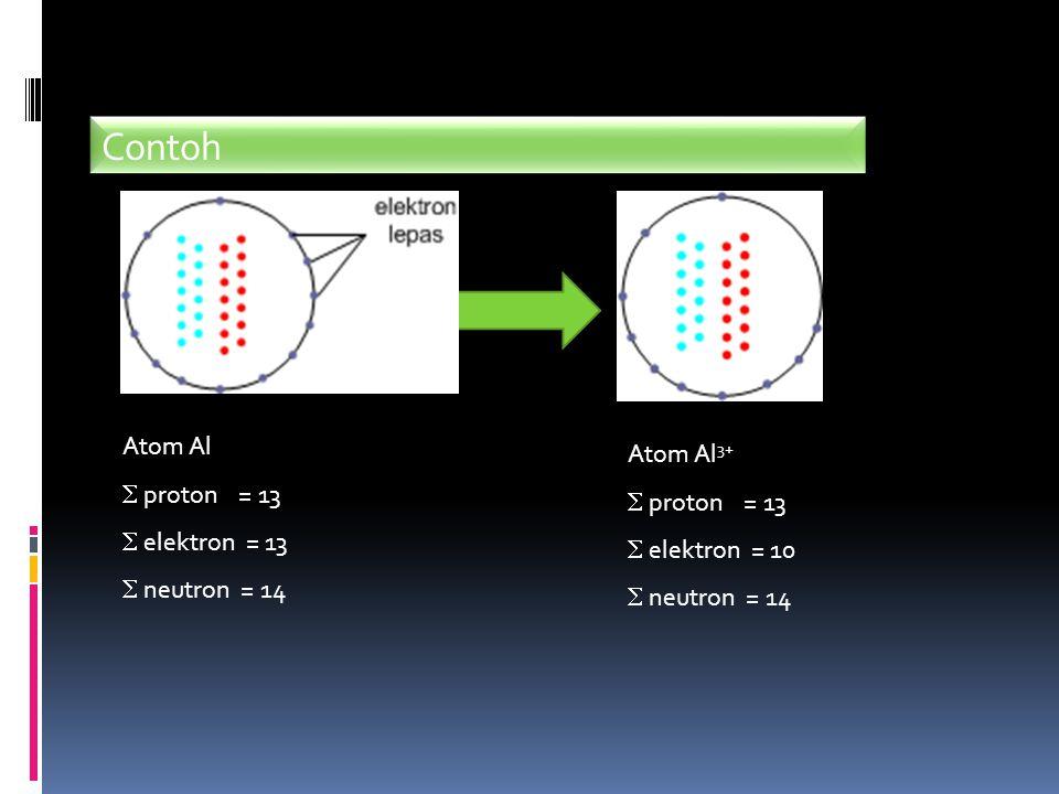 Contoh Atom Al Atom Al3+ proton = 13 proton = 13 elektron = 13
