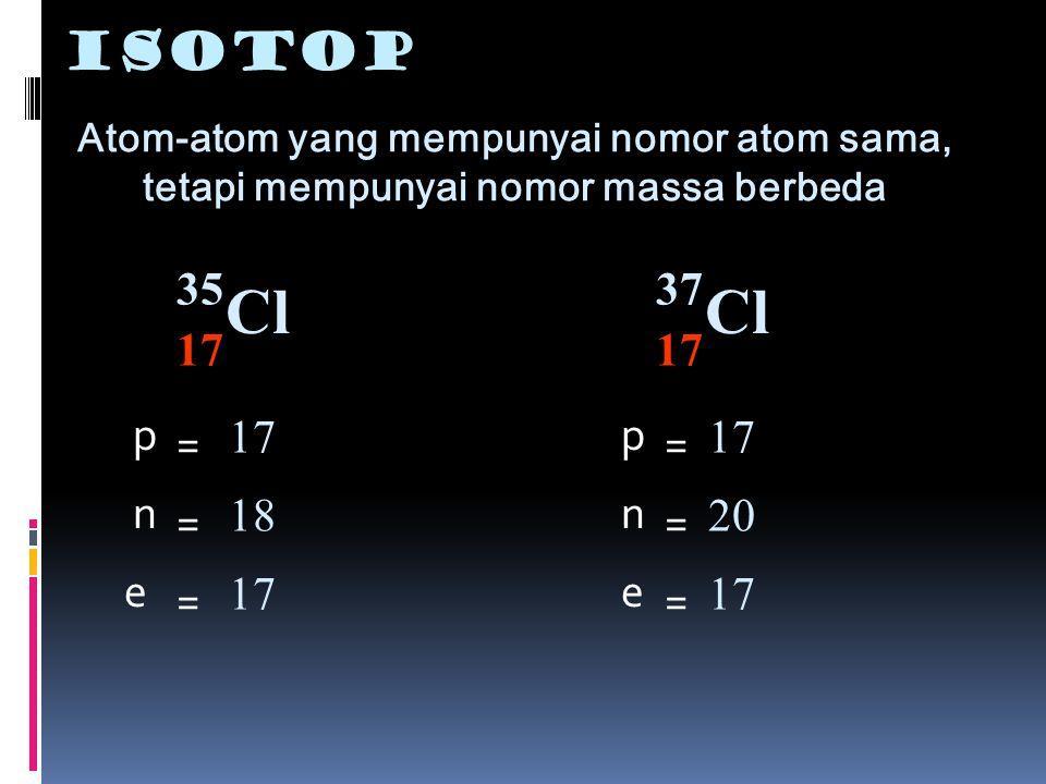 Cl Cl ISOTOP 35 37 17 17 p p = 17 = 17 n n = 18 = 20 e e = 17 = 17
