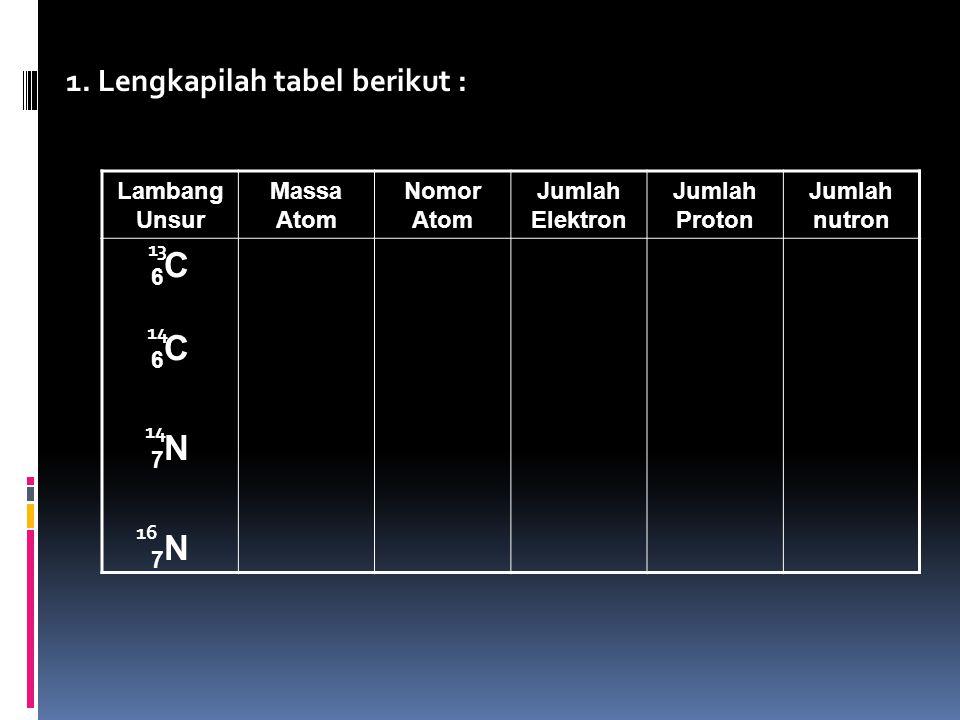 6C 7N 1. Lengkapilah tabel berikut : Lambang Unsur Massa Atom