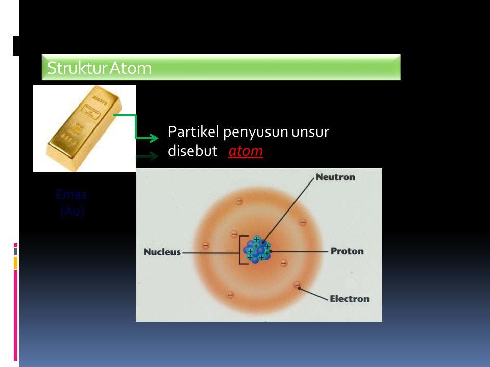 Struktur Atom Partikel penyusun unsur disebut atom Emas (Au)