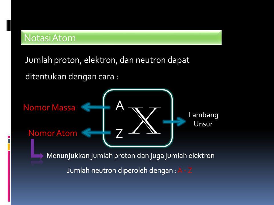 X A Z Notasi Atom Jumlah proton, elektron, dan neutron dapat