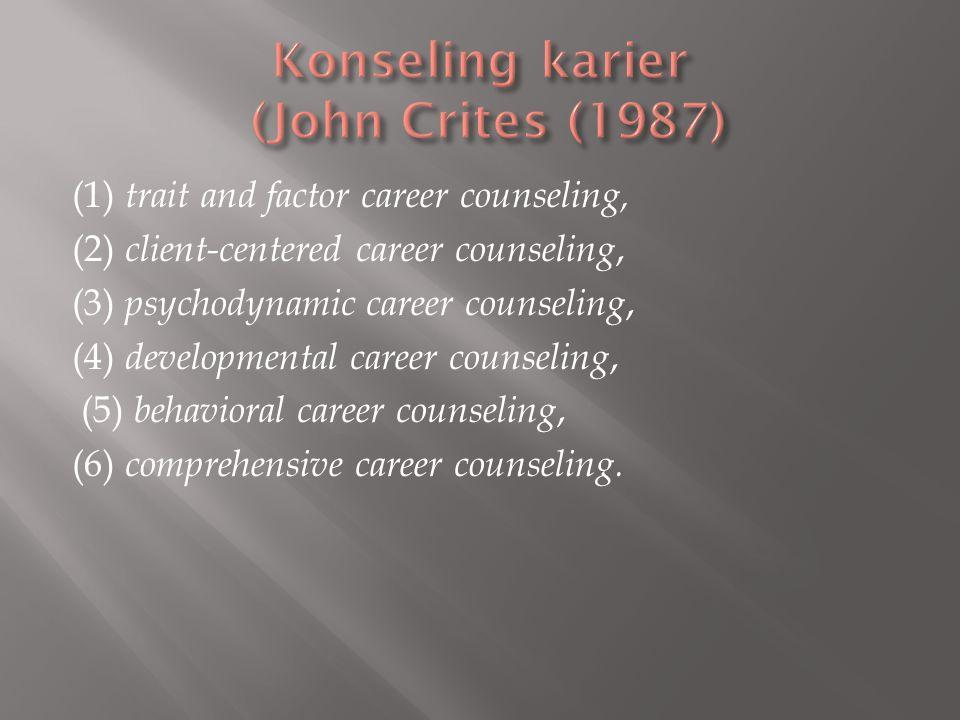 Konseling karier (John Crites (1987)