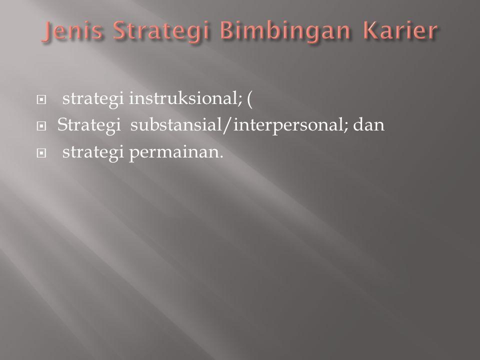 Jenis Strategi Bimbingan Karier
