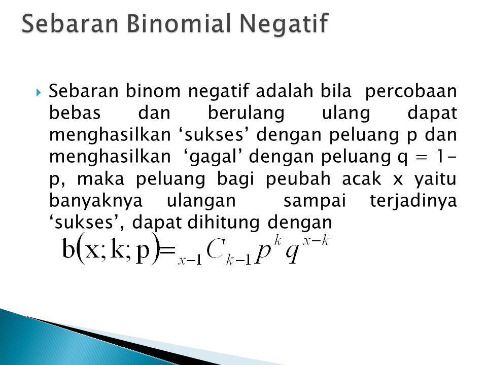 Sebaran Binomial Negatif