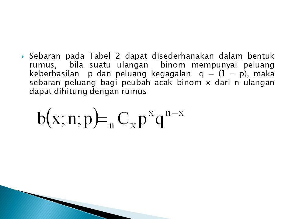 Sebaran pada Tabel 2 dapat disederhanakan dalam bentuk rumus, bila suatu ulangan binom mempunyai peluang keberhasilan p dan peluang kegagalan q = (1 - p), maka sebaran peluang bagi peubah acak binom x dari n ulangan dapat dihitung dengan rumus