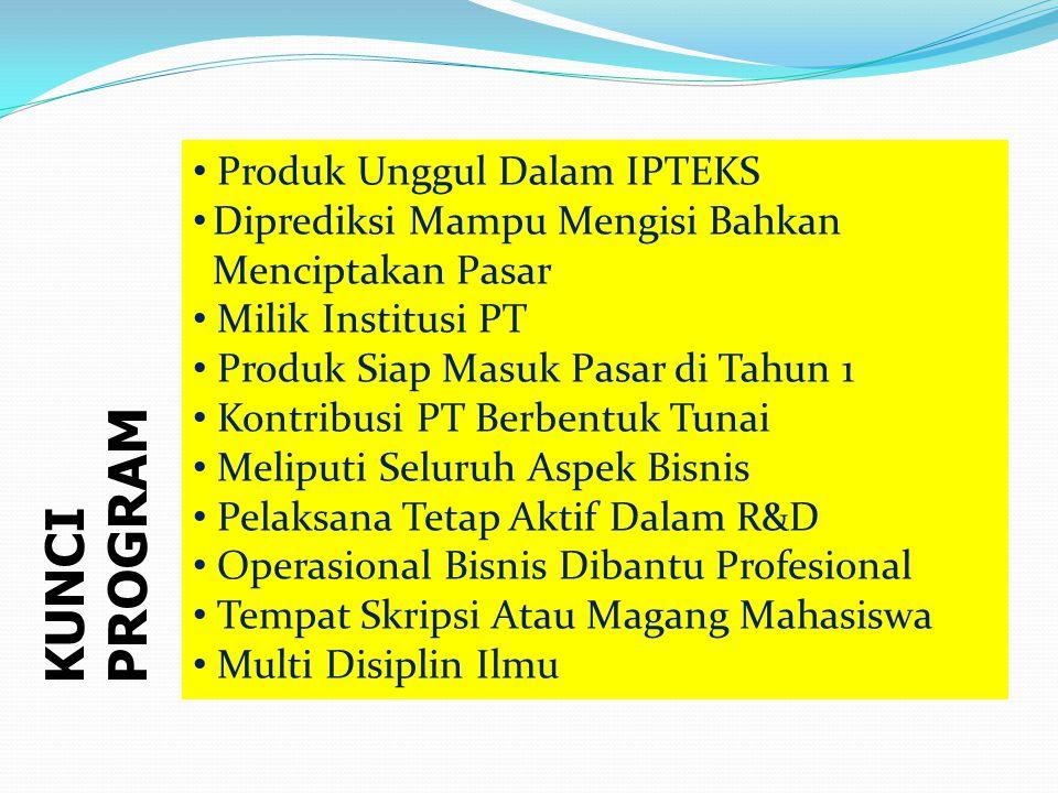 KUNCI PROGRAM Produk Unggul Dalam IPTEKS