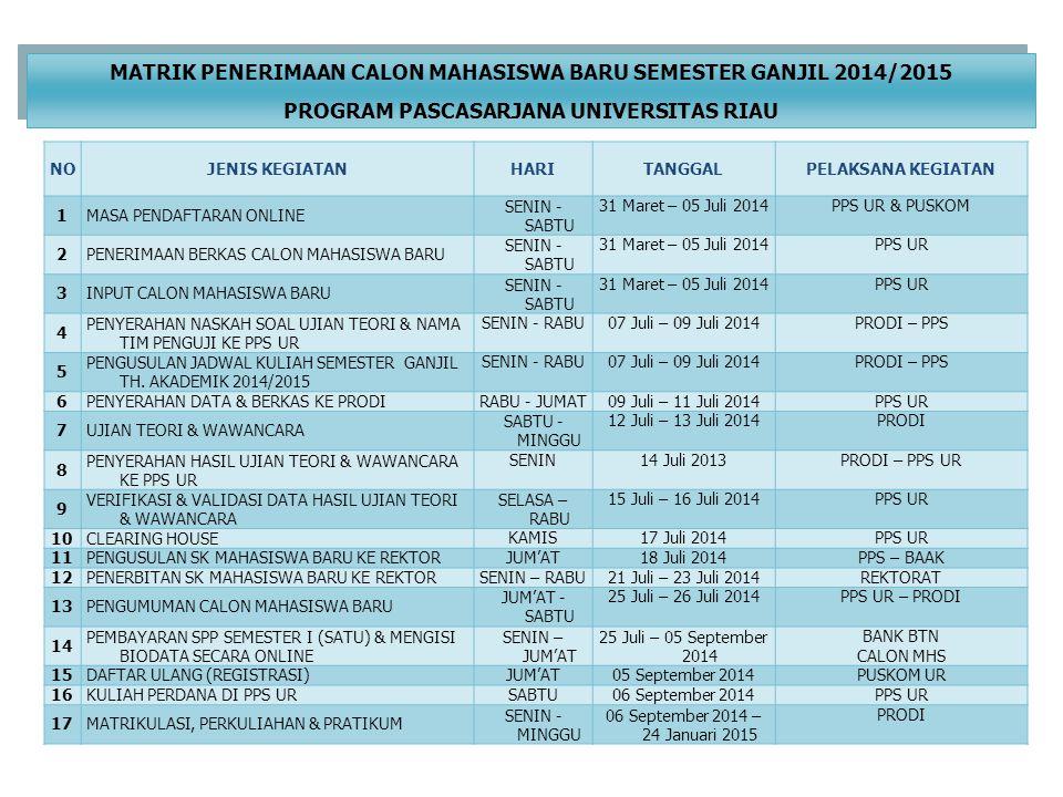 MATRIK PENERIMAAN CALON MAHASISWA BARU SEMESTER GANJIL 2014/2015