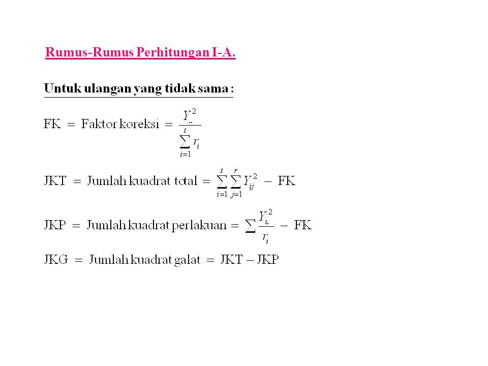 Rumus-Rumus Perhitungan I-A.