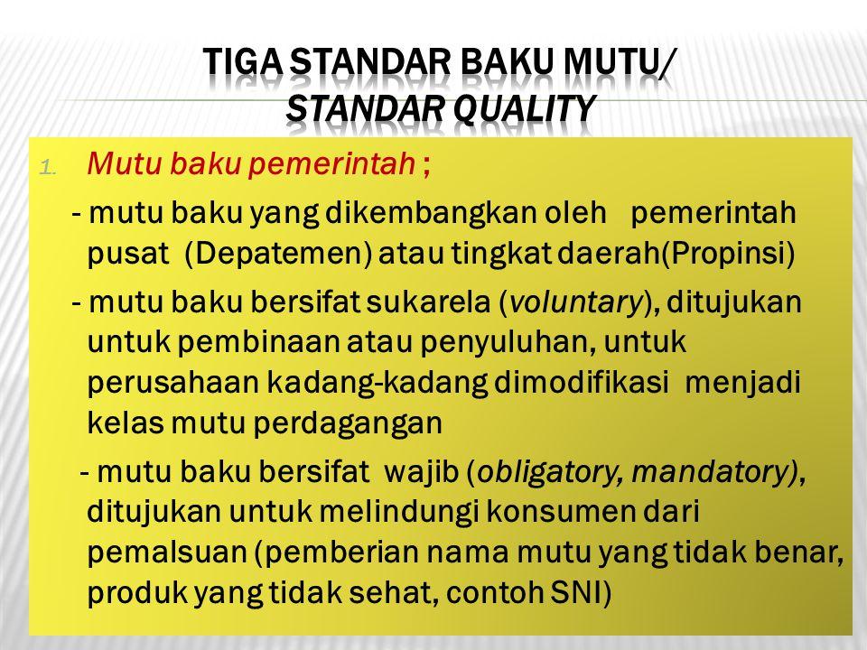 TIGA STANDAR BAKU MUTU/ STANDAR QUALITY