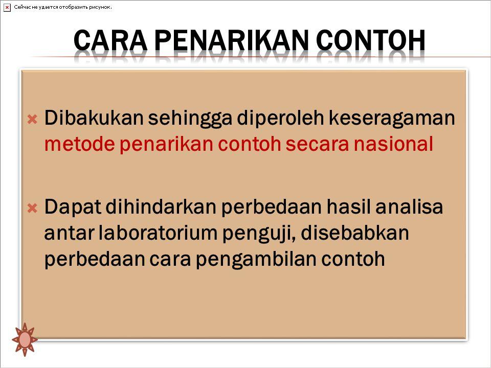 CARA PENARIKAN CONTOH Dibakukan sehingga diperoleh keseragaman metode penarikan contoh secara nasional.