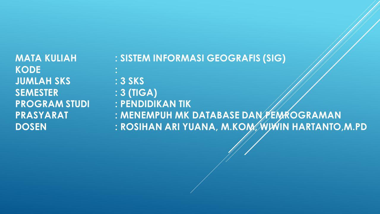 Mata Kuliah. : Sistem Informasi Geografis (SIG) Kode. : Jumlah sks