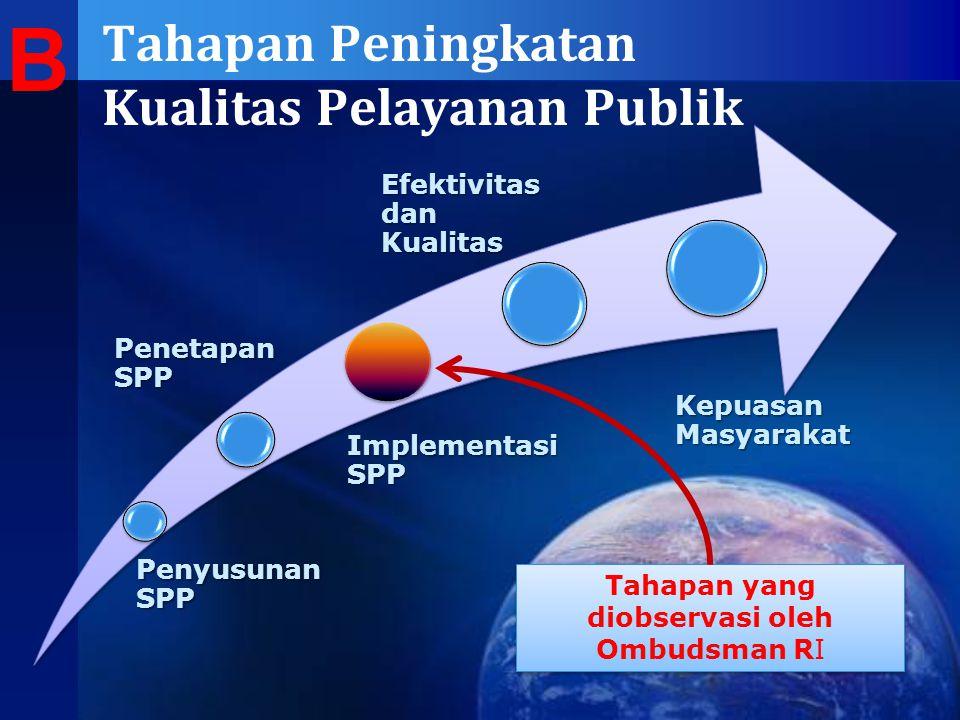 Tahapan Peningkatan Kualitas Pelayanan Publik